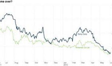 Nintendos Lackluster Presentation Wards Off Stockholders